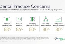 Bankers Healthcare Group Survey Findings